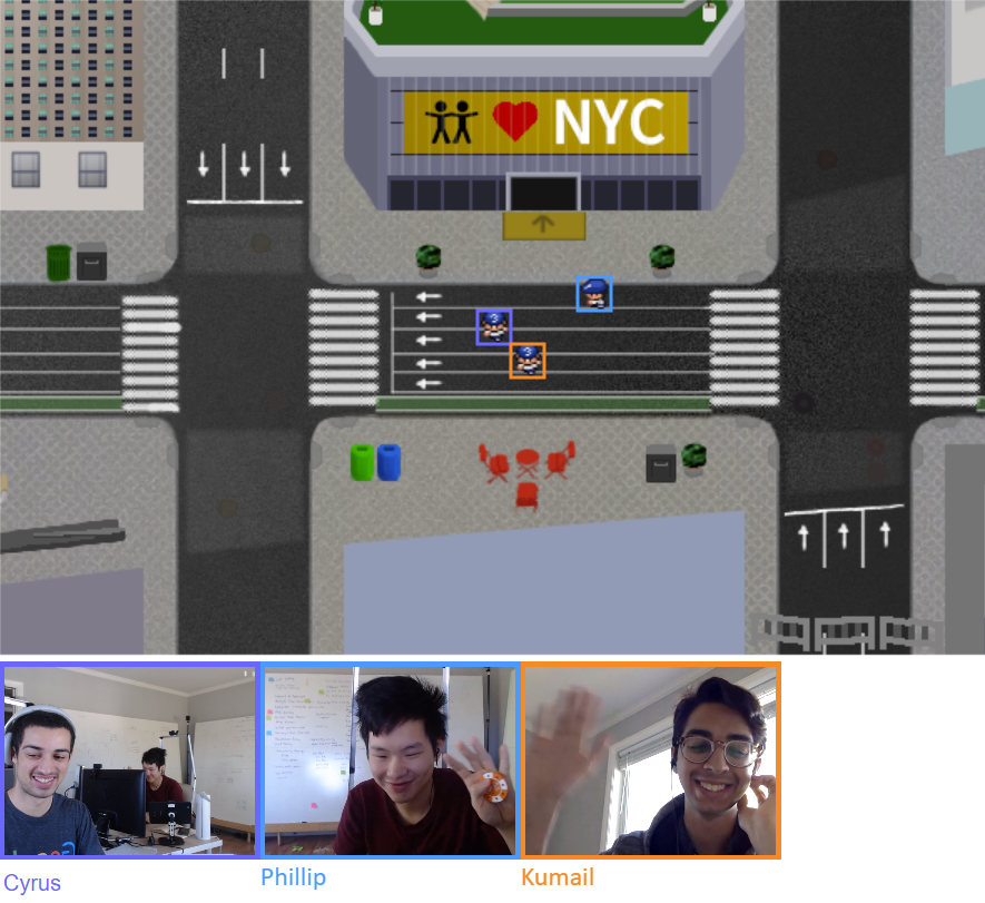 Screenshot from Online Town, showing a 2D map with avatars and corresponding webcam feeds for the users below the map. Colored borders around the videos and avatars helps users know who they're interacting with.